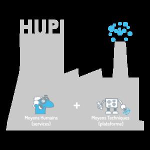 HUPI Operer